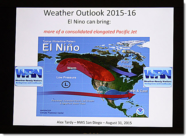 El Nino Outlook
